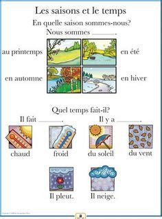 Numbers from 1 to 100 in French   Les nombres, En français