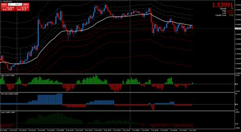 What site to trade forex