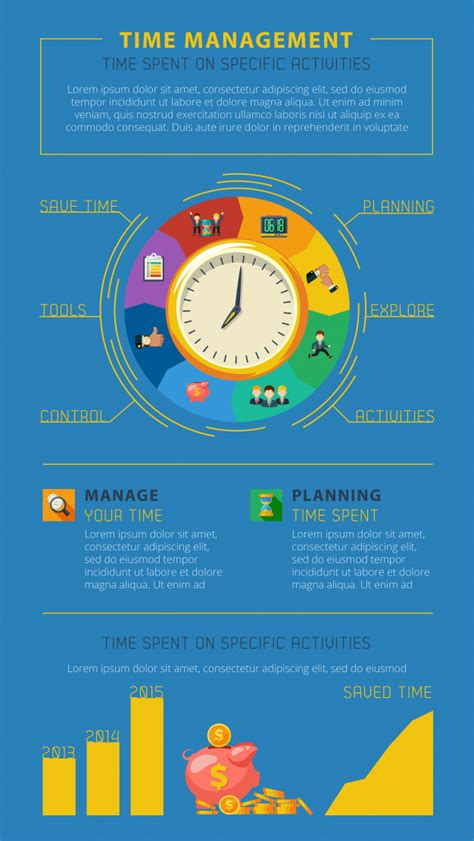 Time management tips infographic poster Vector | Free Download